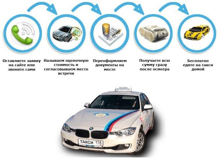 Выкуп авто Челябинск дорого
